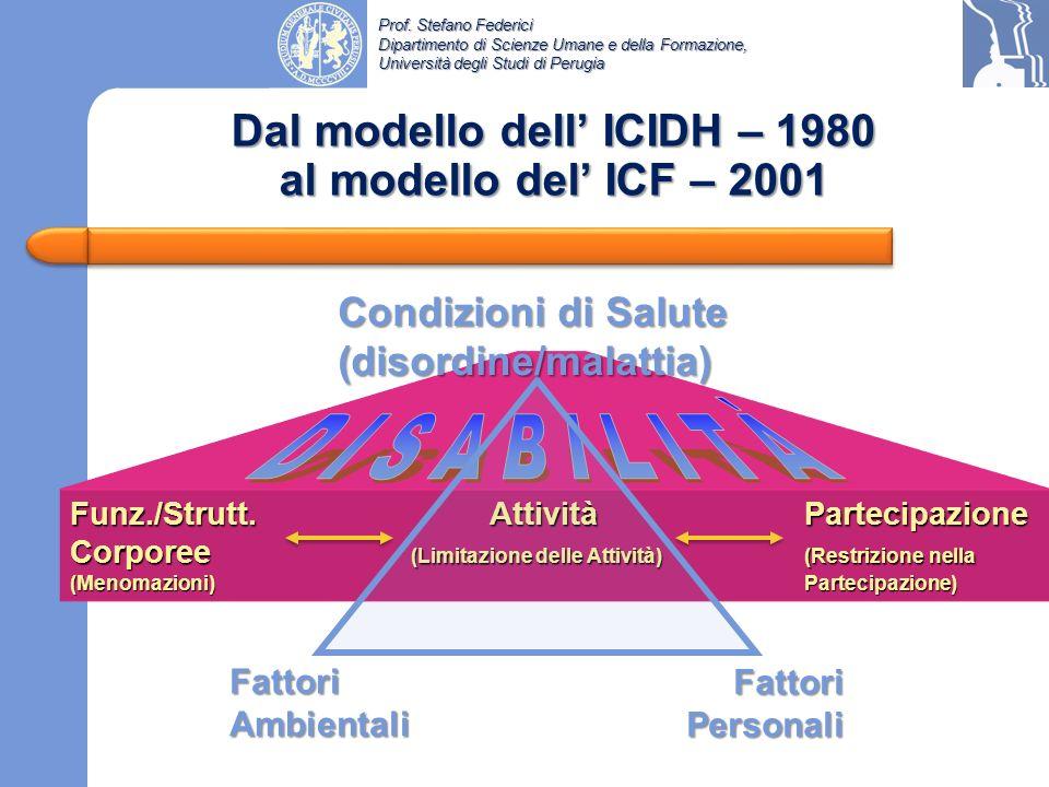 Prof. Stefano Federici Dipartimento di Scienze Umane e della Formazione, Università degli Studi di Perugia Interazione dei Concetti I C F 2001 87 Cond
