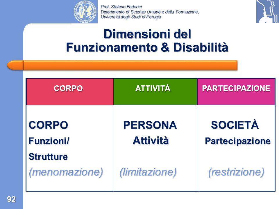 Prof. Stefano Federici Dipartimento di Scienze Umane e della Formazione, Università degli Studi di Perugia Il tuo corpo non funziona bene Il tuo corpo