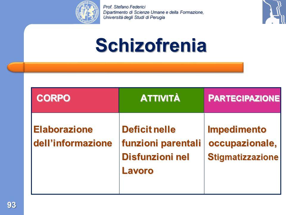Prof. Stefano Federici Dipartimento di Scienze Umane e della Formazione, Università degli Studi di Perugia Dimensioni del Funzionamento & Disabilità 9