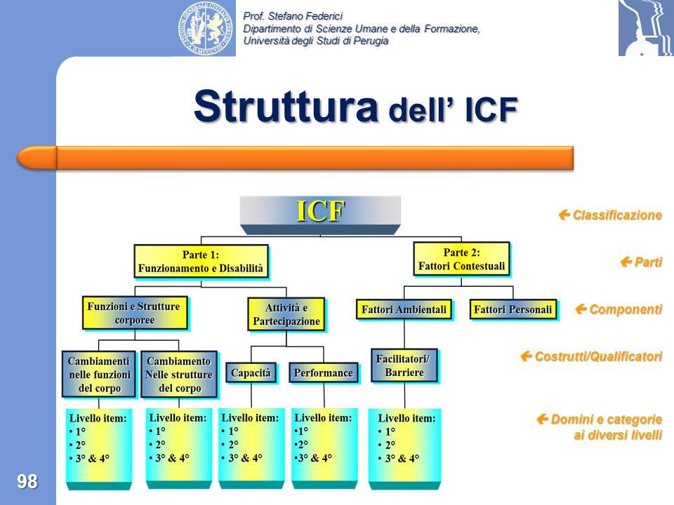 Prof. Stefano Federici Dipartimento di Scienze Umane e della Formazione, Università degli Studi di Perugia ICF Codice alfanumerico 97 d 4 50 1 X. 2 0
