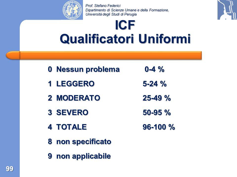 Prof. Stefano Federici Dipartimento di Scienze Umane e della Formazione, Università degli Studi di Perugia Struttura dell ICF 98
