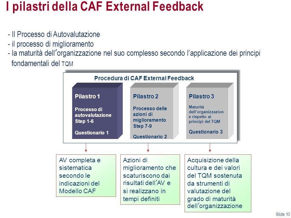 Slide 10 IV CORSO EFAC Pilastro 1 Processo di autovalutazione Step 1-6 Questionario 1 Pilastro 2 Processo delle azioni di miglioramento Step 7-9 Quest