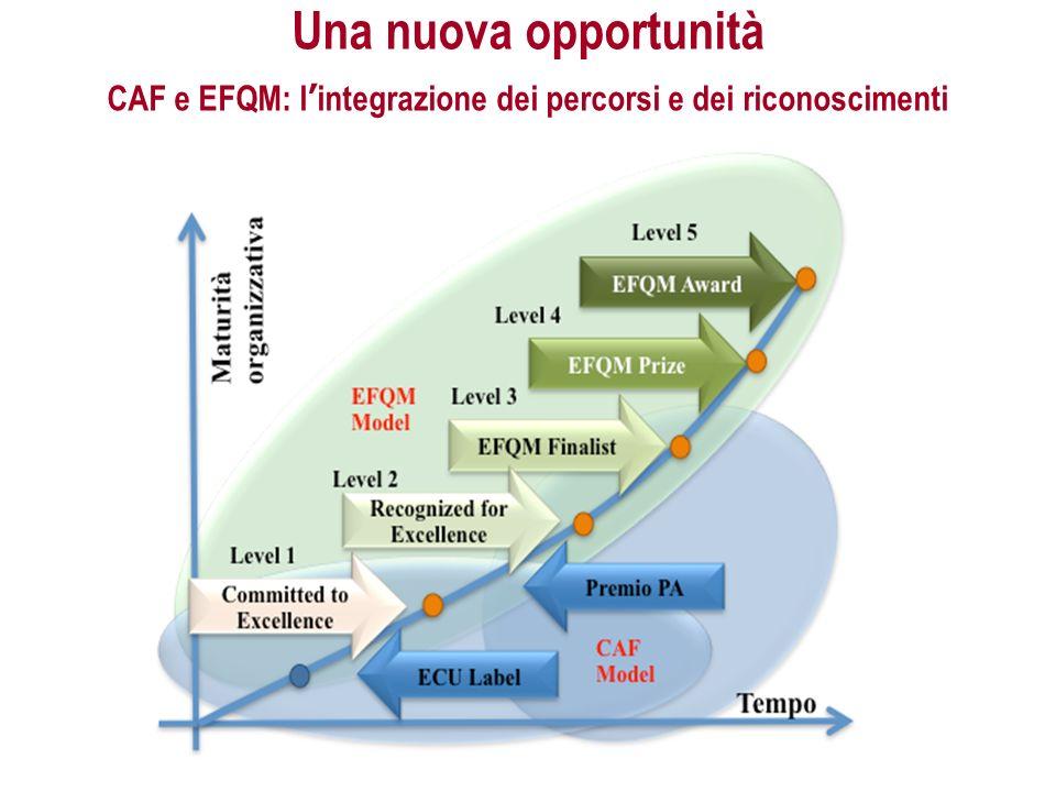 Una nuova opportunità CAF e EFQM: lintegrazione dei percorsi e dei riconoscimenti