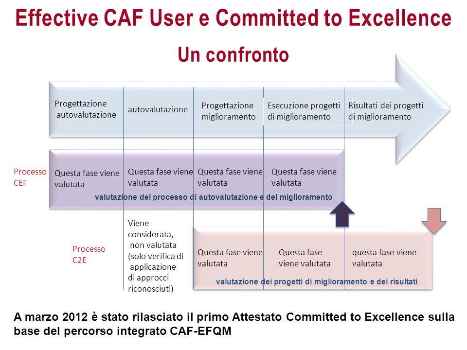 Effective CAF User e Committed to Excellence Un confronto Questa fase viene valutata Questa fase viene valutata Questa fase viene valutata Questa fase