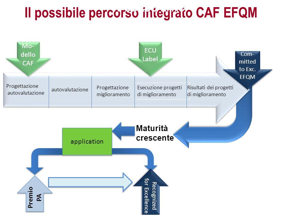 Maturità crescente Il possibile percorso integrato CAF EFQM IV CORSO EFAC Progettazione autovalutazione Progettazione autovalutazione Progettazione mi