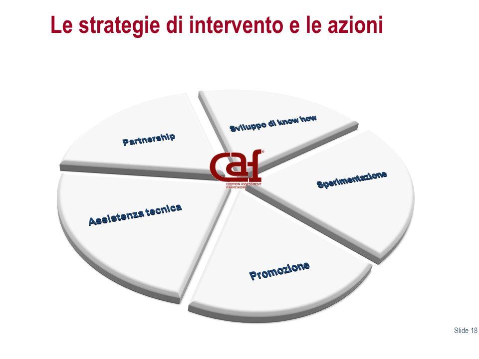 Le strategie di intervento e le azioni Slide 18