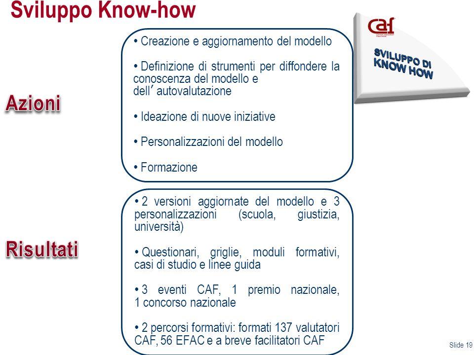 Slide 19 Creazione e aggiornamento del modello Definizione di strumenti per diffondere la conoscenza del modello e dell autovalutazione Ideazione di n