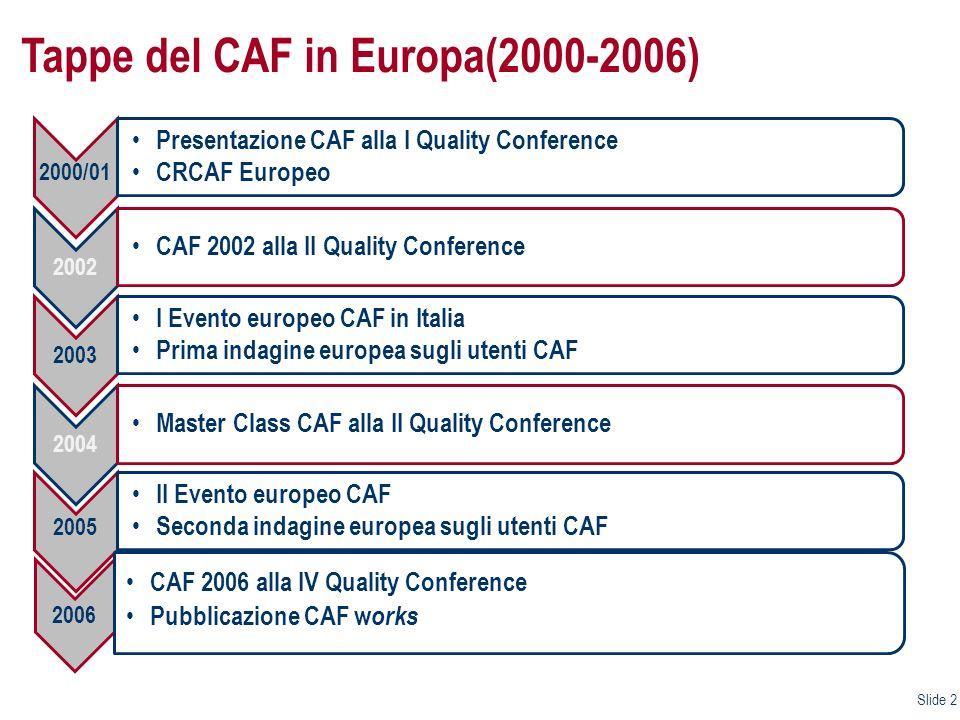 Slide 3 IV CORSO EFAC 2007 III Evento europeo CAF CAF movie 2008 CRCAF alla V Quality Conference 2009 Procedura CAF External Feedback 2010 IV Evento europeo CAF CAF Education 2000 utenti CAF registrati Tappe del CAF in Europa(2007-2012) 2011-12 V Evento europeo CAF (2012) Pubblicazione CAF 2013