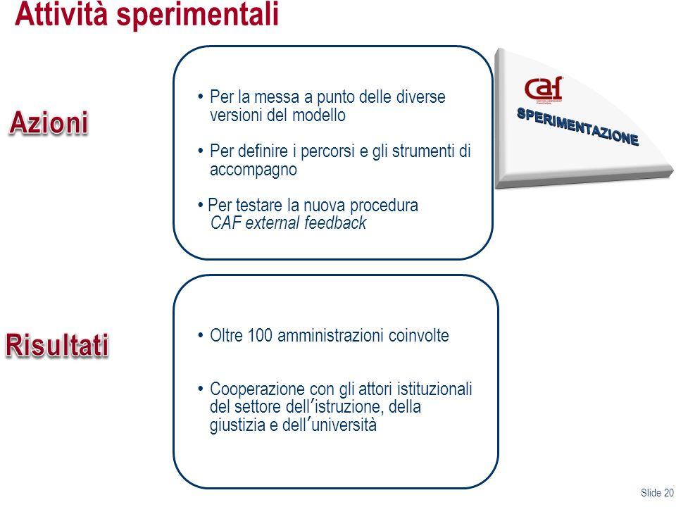 Slide 20 TERZO EVENTO NAZIONALE CAF Per la messa a punto delle diverse versioni del modello Per definire i percorsi e gli strumenti di accompagno Per
