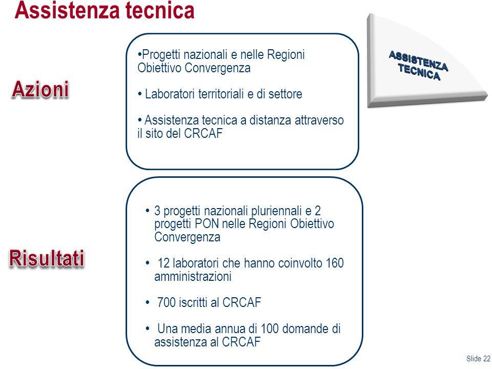 Slide 22 TERZO EVENTO NAZIONALE CAF Progetti nazionali e nelle Regioni Obiettivo Convergenza Laboratori territoriali e di settore Assistenza tecnica a