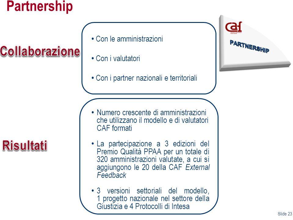 Slide 23 TERZO EVENTO NAZIONALE CAF Con le amministrazioni Con i valutatori Con i partner nazionali e territoriali Numero crescente di amministrazioni