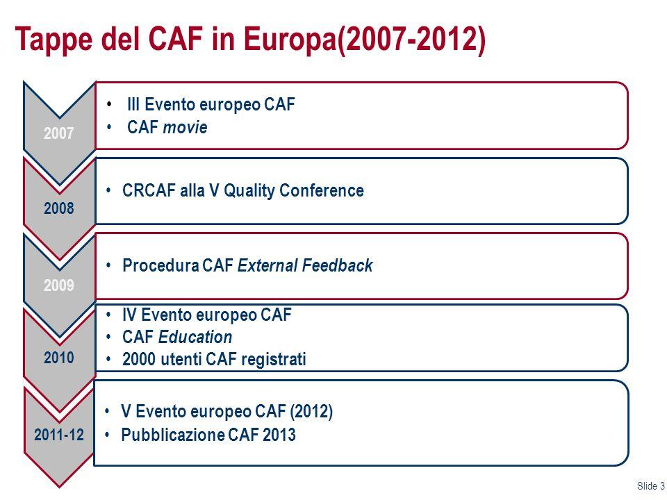Slide 3 IV CORSO EFAC 2007 III Evento europeo CAF CAF movie 2008 CRCAF alla V Quality Conference 2009 Procedura CAF External Feedback 2010 IV Evento e
