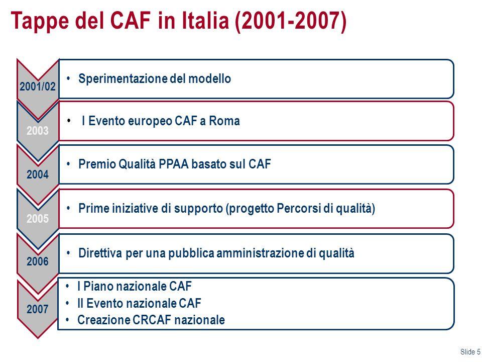 Slide 5 IV CORSO EFAC 2001/02 Sperimentazione del modello 2003 I Evento europeo CAF a Roma 2004 Premio Qualità PPAA basato sul CAF 2005 Prime iniziati