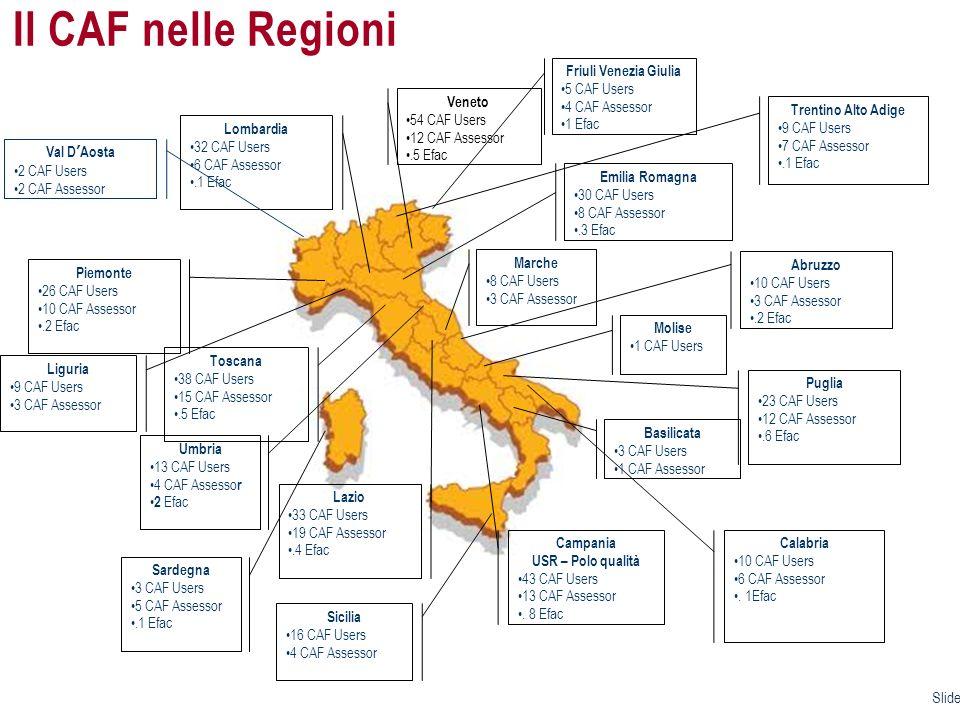 Slide 7 IV CORSO EFAC Il CAF nelle Regioni Piemonte 26 CAF Users 10 CAF Assessor.2 Efac Puglia 23 CAF Users 12 CAF Assessor.6 Efac Molise 1 CAF Users