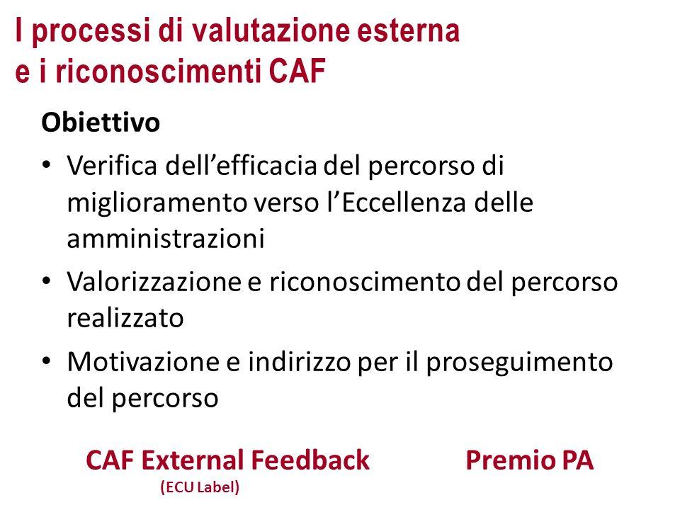 I processi di valutazione esterna e i riconoscimenti CAF Obiettivo Verifica dellefficacia del percorso di miglioramento verso lEccellenza delle ammini
