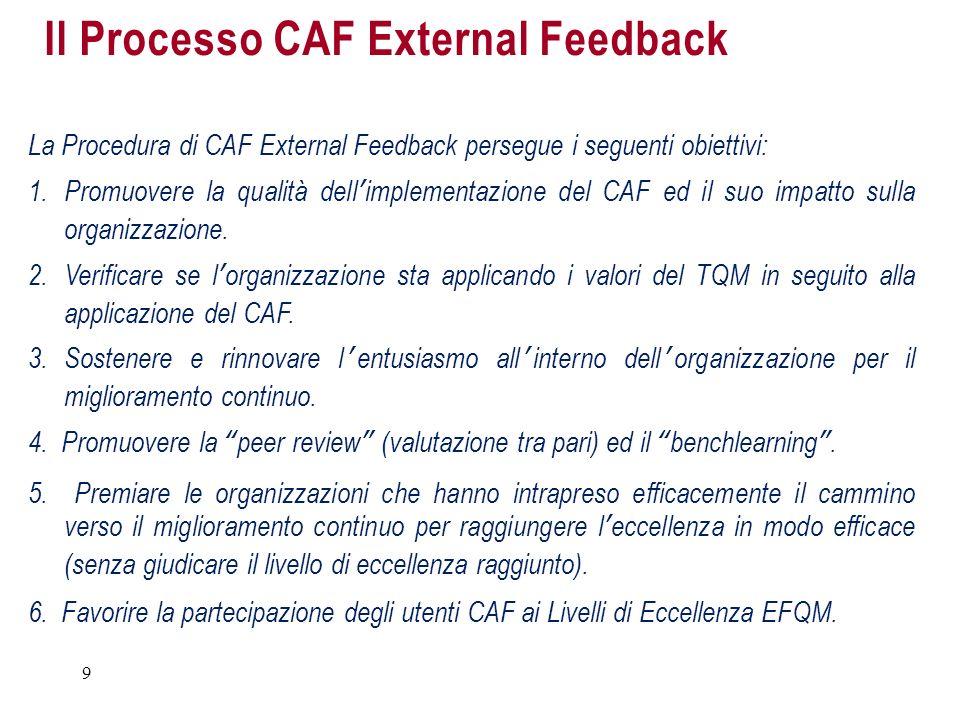 Slide 10 IV CORSO EFAC Pilastro 1 Processo di autovalutazione Step 1-6 Questionario 1 Pilastro 2 Processo delle azioni di miglioramento Step 7-9 Questionario 2 Pilastro 3 Maturità dellorganizzazion e rispetto ai principi del TQM Questionario 3 Procedura di CAF External Feedback AV completa e sistematica secondo le indicazioni del Modello CAF Azioni di miglioramento che scaturiscono dai risultati dellAV e si realizzano in tempi definiti Acquisizione della cultura e dei valori del TQM sostenuta da strumenti di valutazione del grado di maturità dellorganizzazione I pilastri della CAF External Feedback - Il Processo di Autovalutazione - il processo di miglioramento - la maturità dellorganizzazione nel suo complesso secondo lapplicazione dei principi fondamentali del TQM