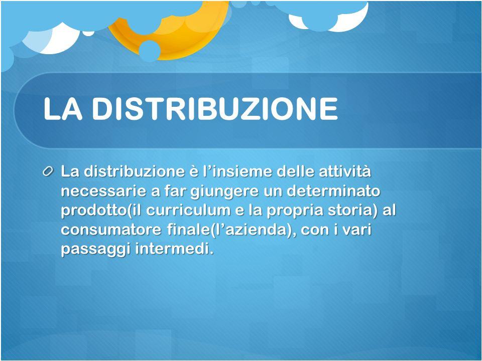 LA DISTRIBUZIONE La distribuzione è linsieme delle attività necessarie a far giungere un determinato prodotto(il curriculum e la propria storia) al consumatore finale(lazienda), con i vari passaggi intermedi.
