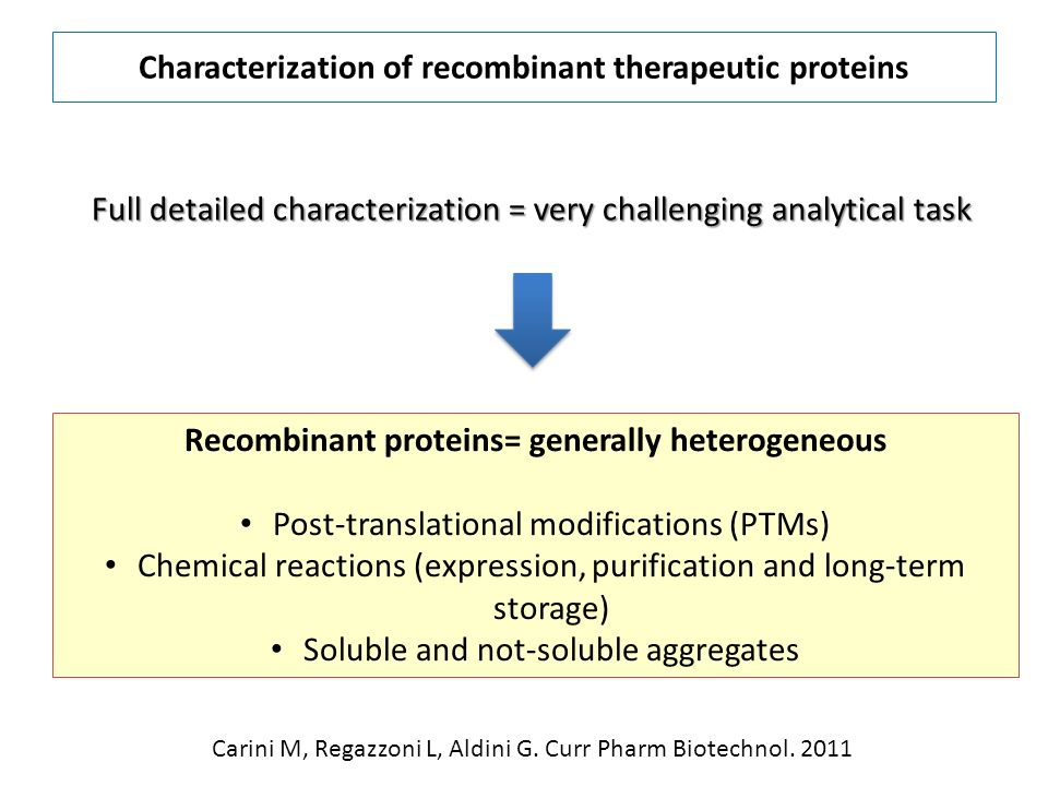 Characterization of recombinant therapeutic proteins Recombinant proteins= generally heterogeneous Post-translational modifications (PTMs) Chemical reactions (expression, purification and long-term storage) Soluble and not-soluble aggregates Full detailed characterization = very challenging analytical task Carini M, Regazzoni L, Aldini G.