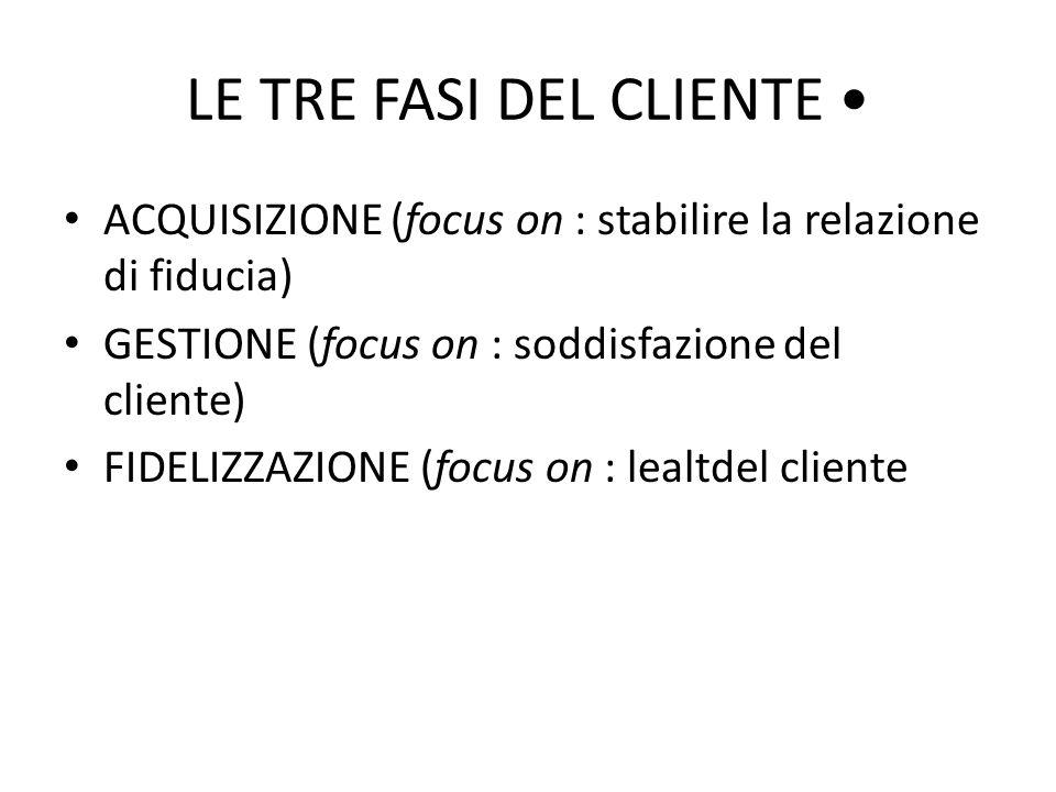 LE TRE FASI DEL CLIENTE ACQUISIZIONE (focus on : stabilire la relazione di fiducia) GESTIONE (focus on : soddisfazione del cliente) FIDELIZZAZIONE (fo