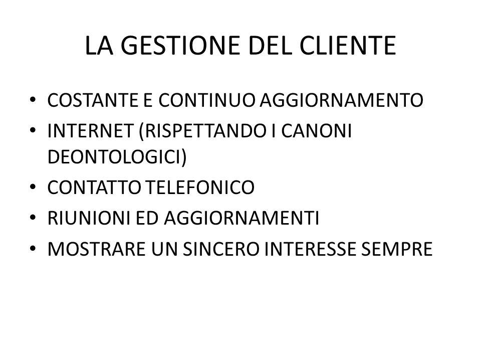 LA GESTIONE DEL CLIENTE COSTANTE E CONTINUO AGGIORNAMENTO INTERNET (RISPETTANDO I CANONI DEONTOLOGICI) CONTATTO TELEFONICO RIUNIONI ED AGGIORNAMENTI M