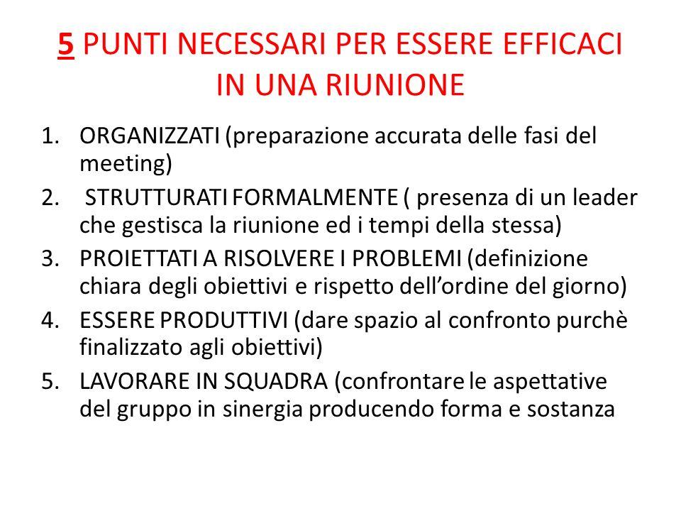 5 PUNTI NECESSARI PER ESSERE EFFICACI IN UNA RIUNIONE 1.ORGANIZZATI (preparazione accurata delle fasi del meeting) 2. STRUTTURATI FORMALMENTE ( presen