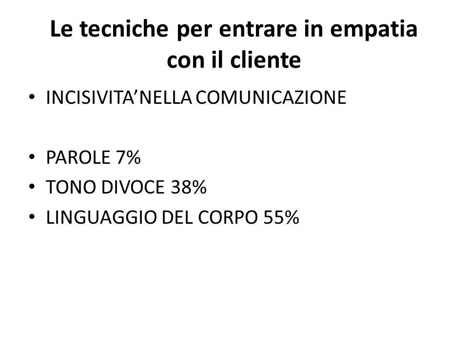 Le tecniche per entrare in empatia con il cliente INCISIVITANELLA COMUNICAZIONE PAROLE 7% TONO DIVOCE 38% LINGUAGGIO DEL CORPO 55%