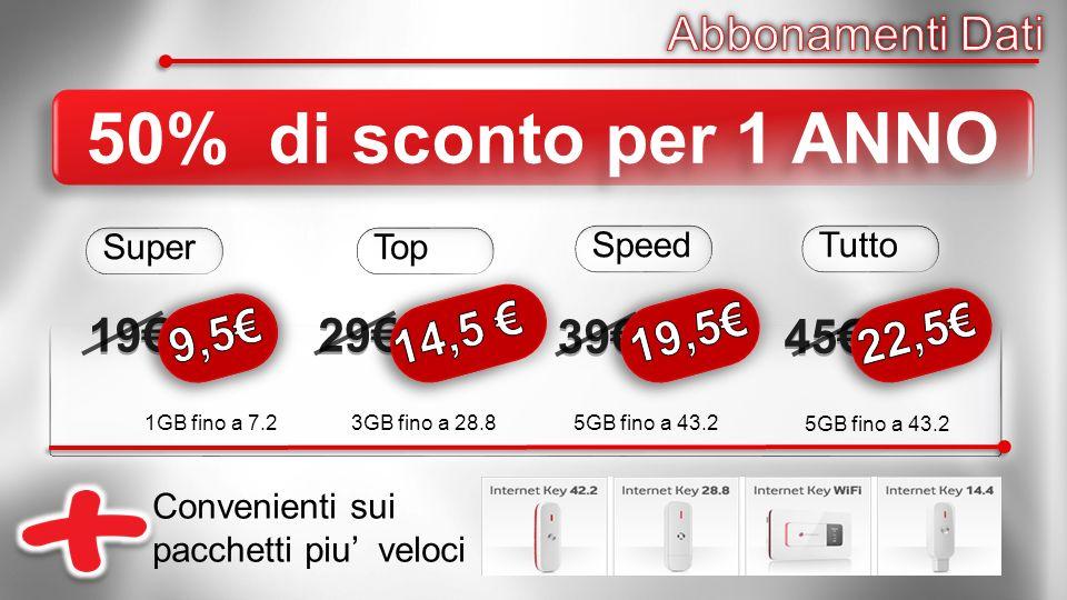 Convenienti sui pacchetti piu veloci SuperTop SpeedTutto 19 29 39 45 1GB fino a 7.23GB fino a 28.85GB fino a 43.2 50% di sconto per 1 ANNO 5GB fino a