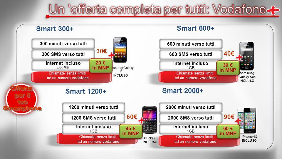 Samsung Galaxy Ace INCLUSO iPhone 4S INCLUSO Smart 600+ 600 minuti verso tutti 600 SMS verso tutti Internet incluso 1GB Chiamate senza limiti ad un nu