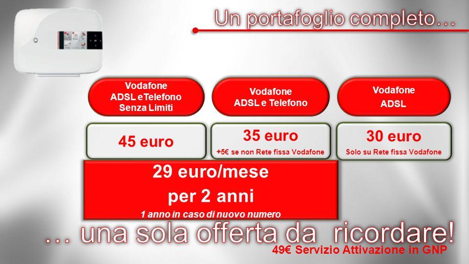 Vodafone ADSL Vodafone ADSL 30 euro Solo su Rete fissa Vodafone Vodafone ADSL eTelefono Senza Limiti 45 euro Vodafone ADSL e Telefono 35 euro + 5 se n