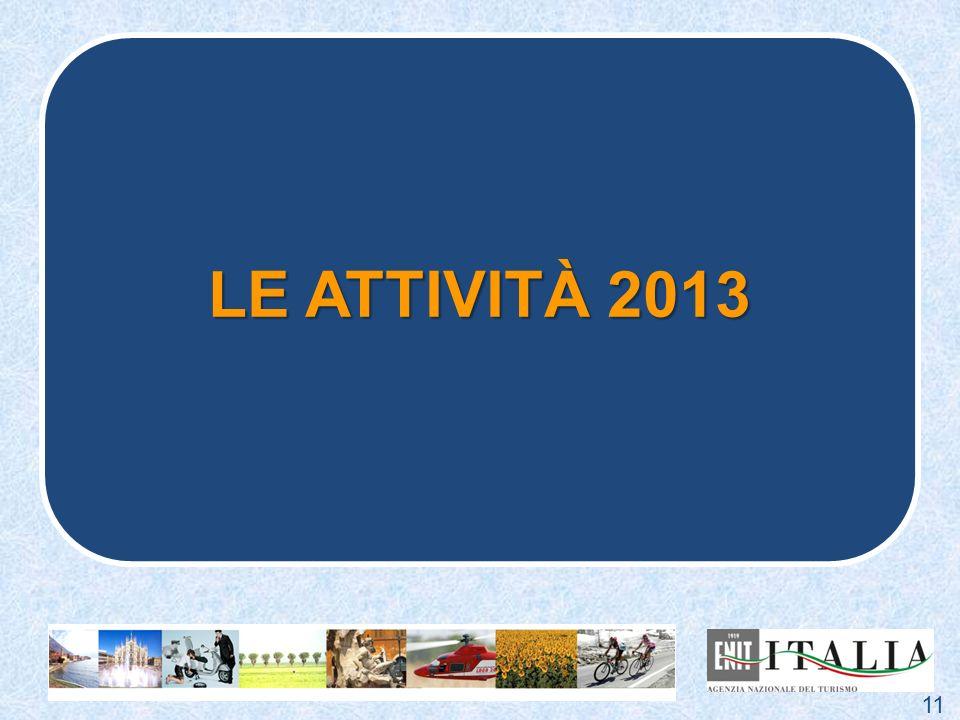 LE ATTIVITÀ 2013 11
