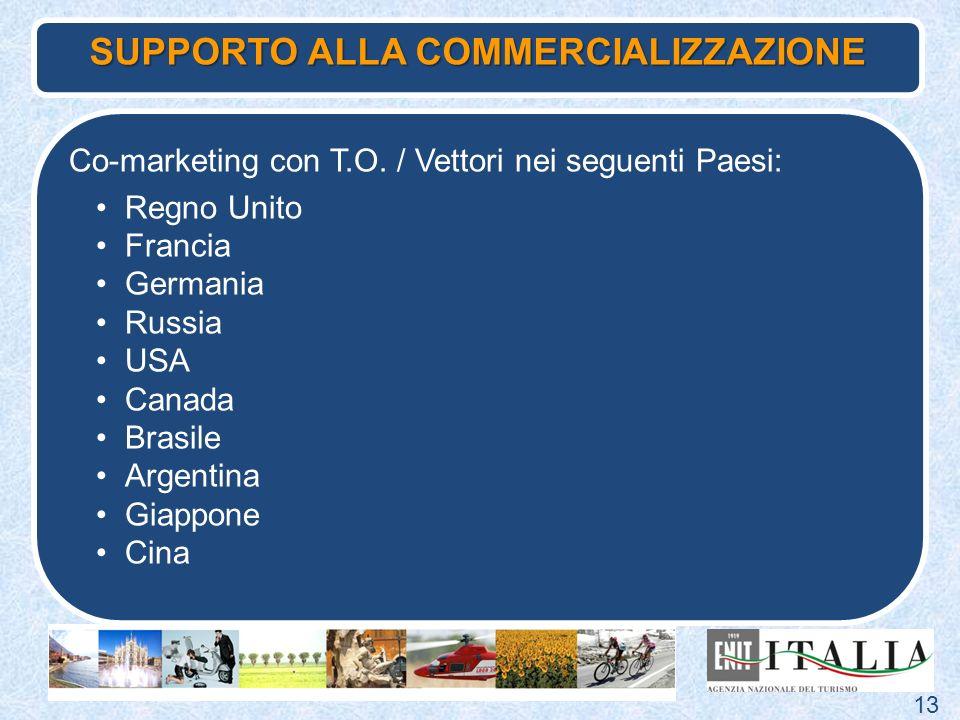 Co-marketing con T.O. / Vettori nei seguenti Paesi: Regno Unito Francia Germania Russia USA Canada Brasile Argentina Giappone Cina SUPPORTO ALLA COMME