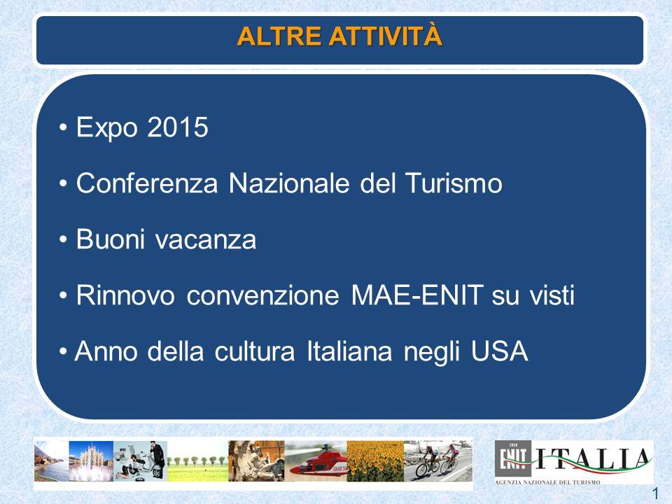 Expo 2015 Conferenza Nazionale del Turismo Buoni vacanza Rinnovo convenzione MAE-ENIT su visti Anno della cultura Italiana negli USA ALTRE ATTIVITÀ 15