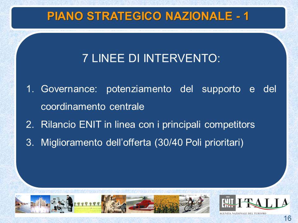 7 LINEE DI INTERVENTO: 1.Governance: potenziamento del supporto e del coordinamento centrale 2.Rilancio ENIT in linea con i principali competitors 3.M