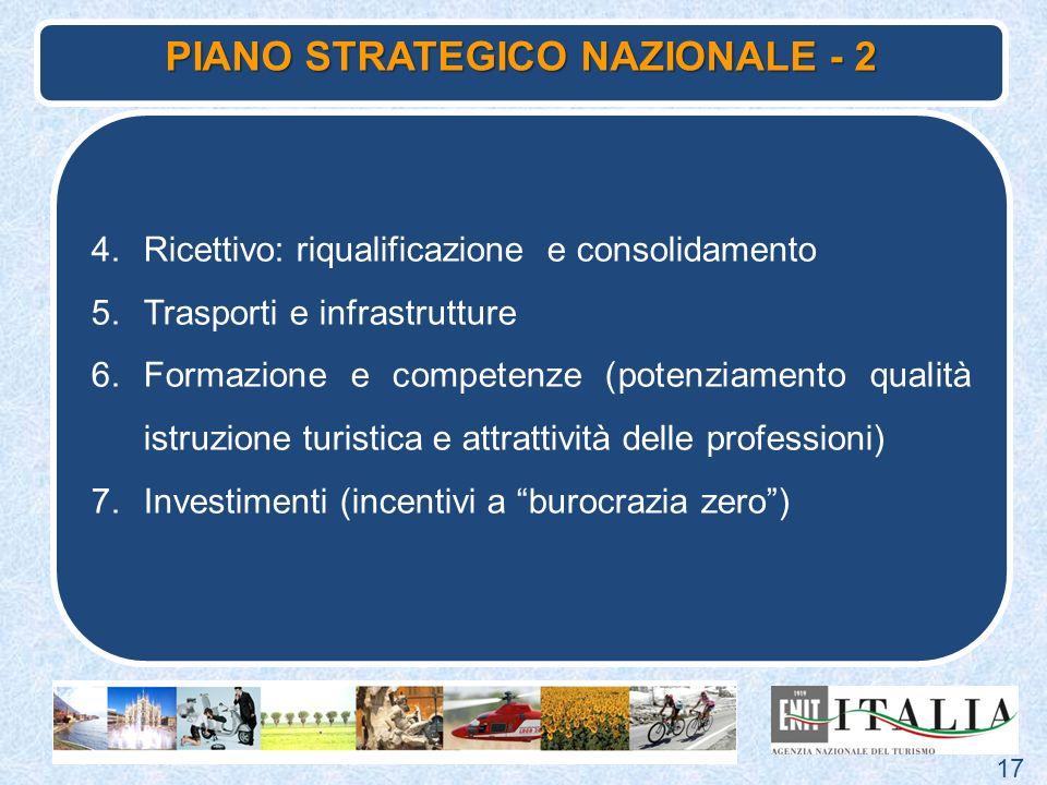 4.Ricettivo: riqualificazione e consolidamento 5.Trasporti e infrastrutture 6.Formazione e competenze (potenziamento qualità istruzione turistica e at