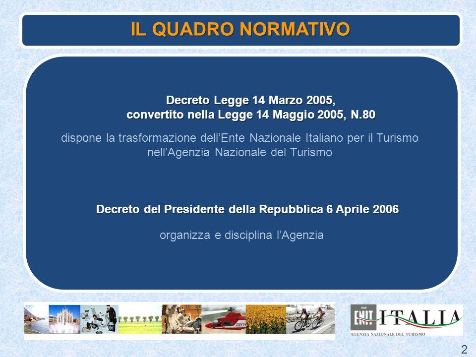 Decreto del Presidente della Repubblica 6 Aprile 2006 organizza e disciplina lAgenzia IL QUADRO NORMATIVO Decreto Legge 14 Marzo 2005, convertito nell