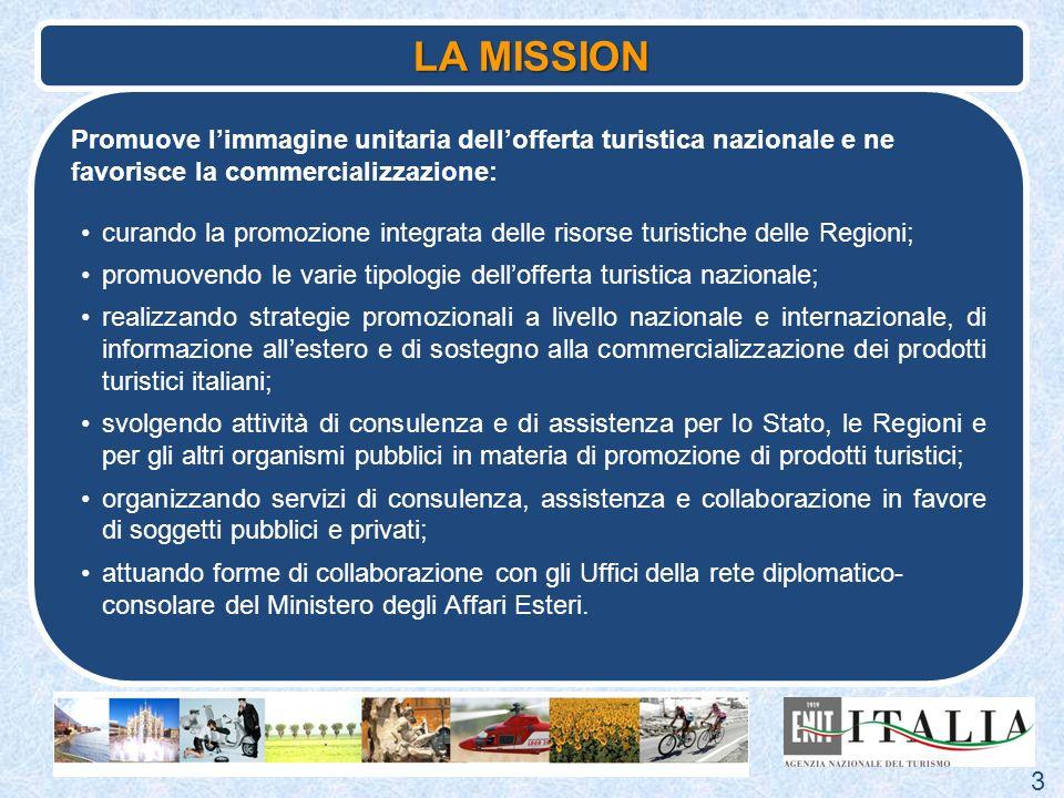 Promuove limmagine unitaria dellofferta turistica nazionale e ne favorisce la commercializzazione: curando la promozione integrata delle risorse turis