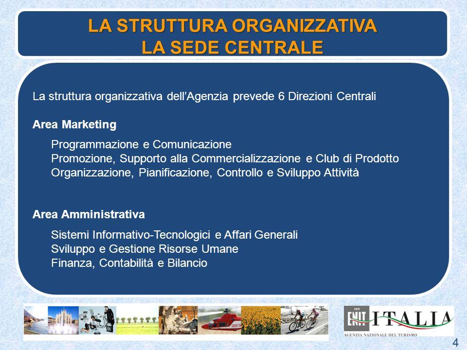 La struttura organizzativa dellAgenzia prevede 6 Direzioni Centrali Area Marketing Programmazione e Comunicazione Promozione, Supporto alla Commercial