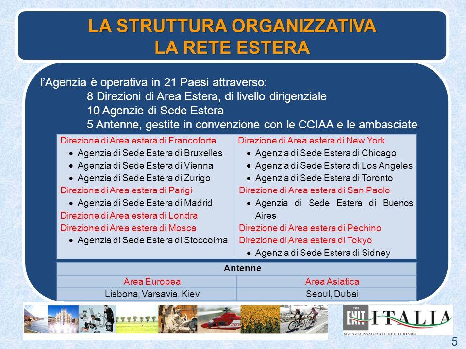 lAgenzia è operativa in 21 Paesi attraverso: 8 Direzioni di Area Estera, di livello dirigenziale 10 Agenzie di Sede Estera 5 Antenne, gestite in conve