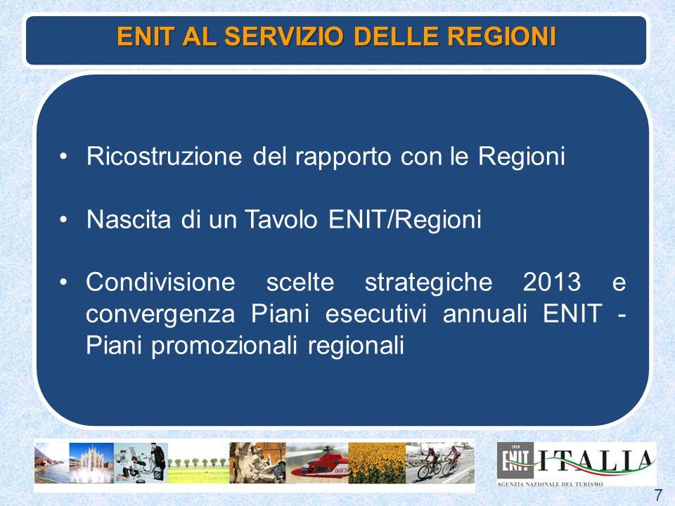 Ricostruzione del rapporto con le Regioni Nascita di un Tavolo ENIT/Regioni Condivisione scelte strategiche 2013 e convergenza Piani esecutivi annuali