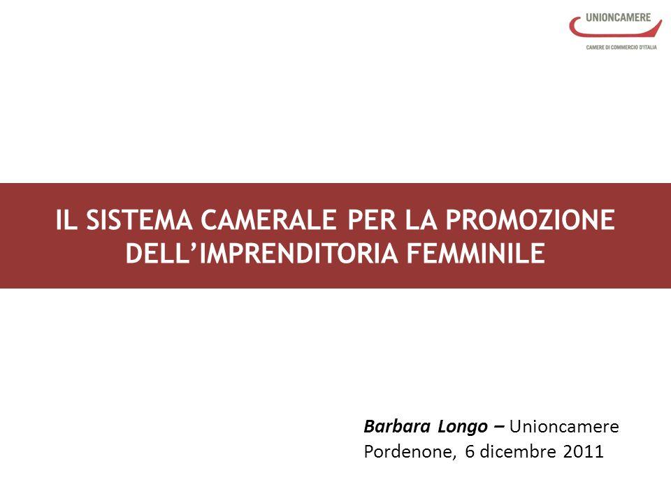 IL SISTEMA CAMERALE PER LA PROMOZIONE DELLIMPRENDITORIA FEMMINILE Barbara Longo – Unioncamere Pordenone, 6 dicembre 2011