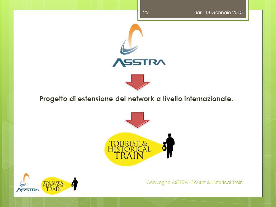 Progetto di estensione del network a livello internazionale. Bari, 18 Gennaio 2013 Convegno ASSTRA - Tourist & Historical Train 25