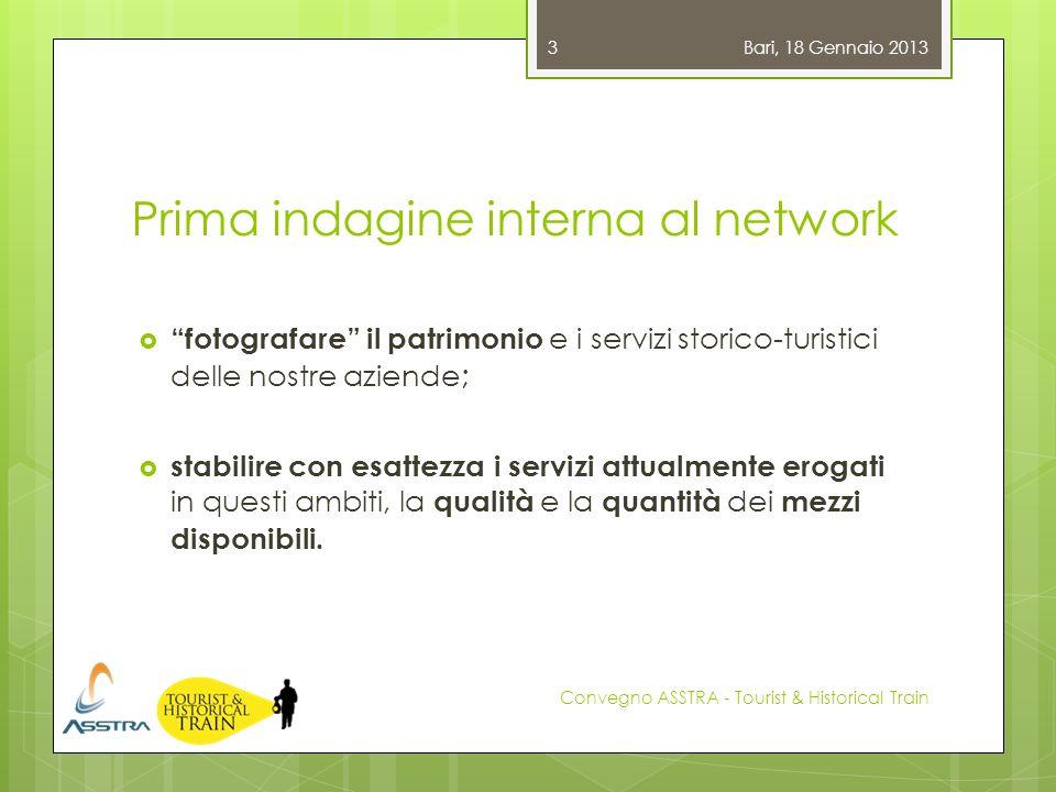 collettore tra le istituzioni e le reti di trasporto pubblico locale; gestore dei servizi erogati dal network; centro servizi di riferimento per tutti gli aderenti alla rete in fatto di promozione e comunicazione verso lesterno.