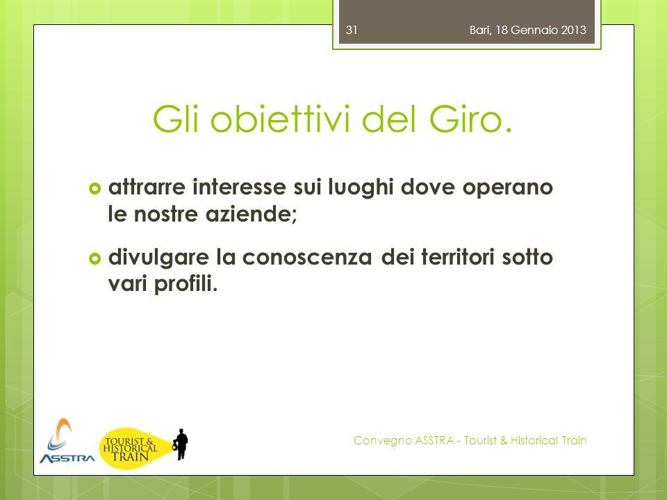 Gli obiettivi del Giro. attrarre interesse sui luoghi dove operano le nostre aziende; divulgare la conoscenza dei territori sotto vari profili. Bari,