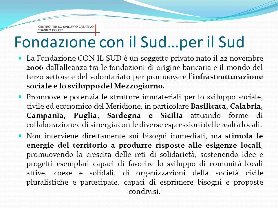 Fondazione con il Sud…per il Sud La Fondazione CON IL SUD è un soggetto privato nato il 22 novembre 2006 dallalleanza tra le fondazioni di origine ban