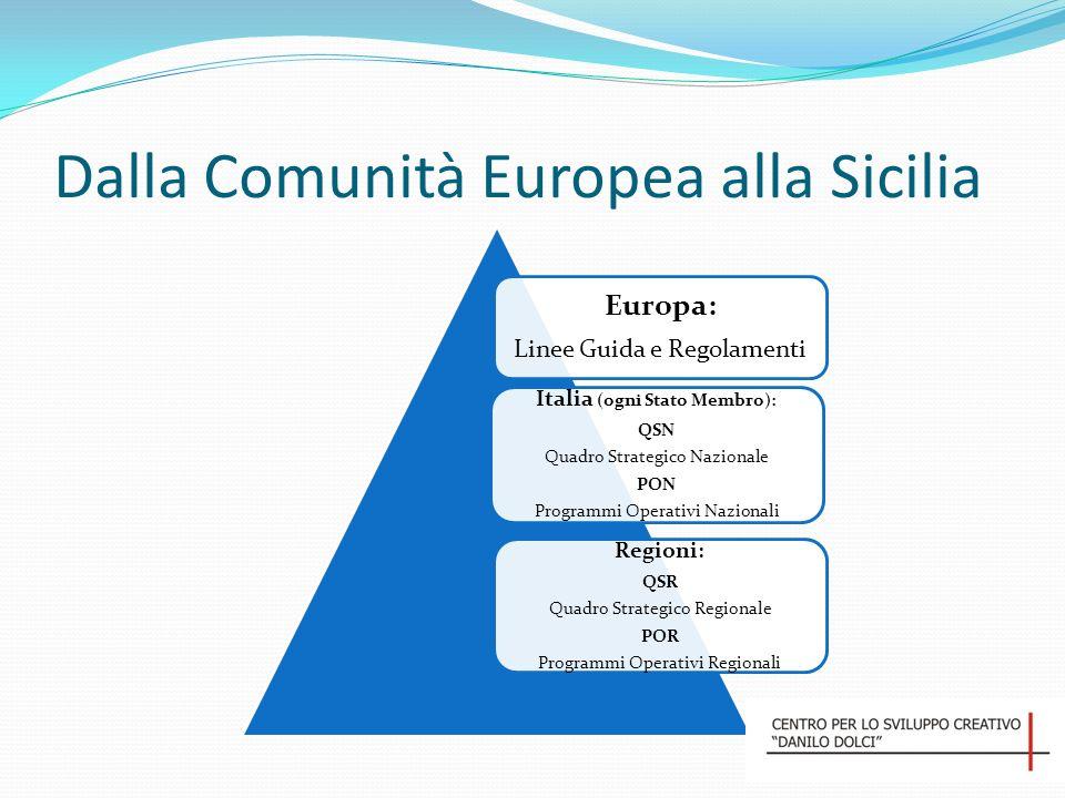 Dalla Comunità Europea alla Sicilia Europa: Linee Guida e Regolamenti Italia (ogni Stato Membro): QSN Quadro Strategico Nazionale PON Programmi Operat