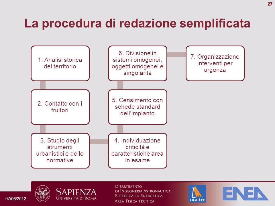 La procedura di redazione semplificata 1. Analisi storica del territorio 2.