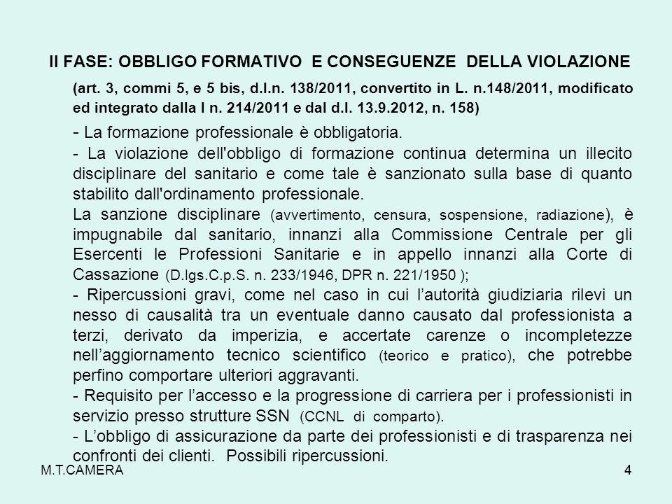 M.T.CAMERA II FASE: OBBLIGO FORMATIVO E CONSEGUENZE DELLA VIOLAZIONE (art.
