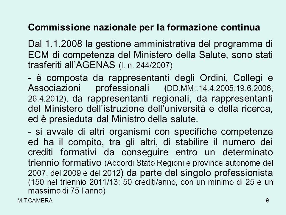 M.T.CAMERA9 Commissione nazionale per la formazione continua Dal 1.1.2008 la gestione amministrativa del programma di ECM di competenza del Ministero della Salute, sono stati trasferiti allAGENAS (l.