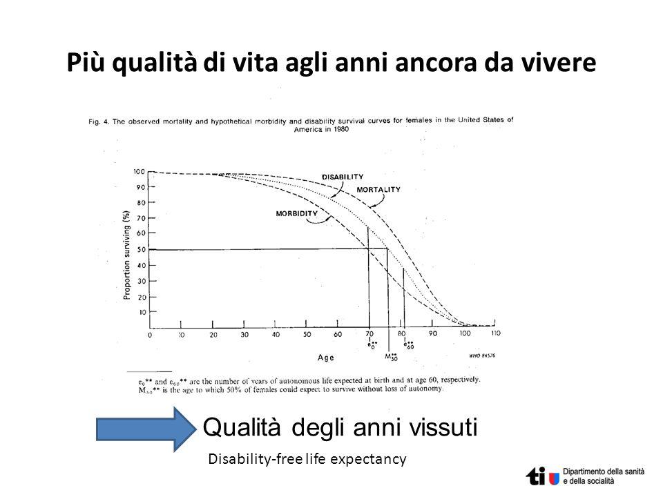 Più qualità di vita agli anni ancora da vivere Qualità degli anni vissuti Disability-free life expectancy