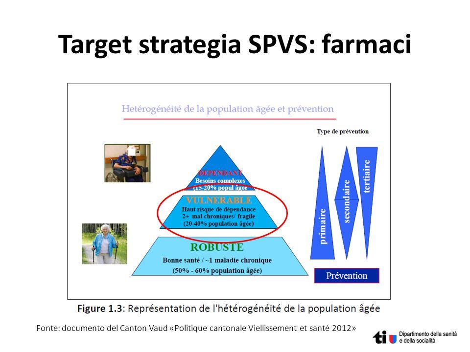 Target strategia SPVS: farmaci 19 Fonte: documento del Canton Vaud «Politique cantonale Viellissement et santé 2012»